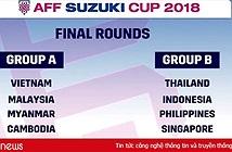 Lịch thi đấu của đội tuyển Việt Nam tại AFF Cup 2018