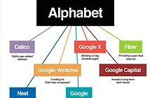 Tập đoàn Alphabet chính thức chào sân, Google trở thành công ty con