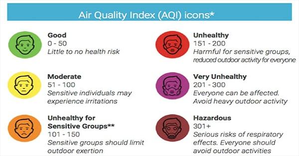 AirVisual: Ứng dụng kiểm tra mức độ ô nhiễm không khí ai cũng nên cài