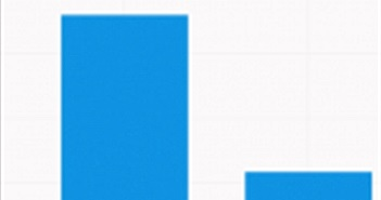 Doanh số gấp 10 lần nhưng Xiaomi vẫn thua Apple