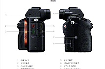 Sony chính thức ra mắt máy ảnh mirrorless full-frame A7II