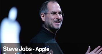 Nếu cấm người nhập cư, nước Mỹ đã không có Apple