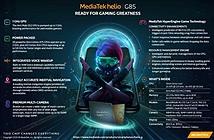 MediaTek chính thức công bố chip Helio G85