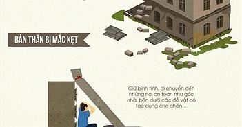Kỹ năng thoát nạn khi nhà sập đổ