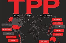 TPP là gì và tại sao quan trọng đến vậy?