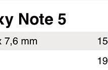 [Hỏi Tinh tế] Lumia 950 hay Lumia 950XL?