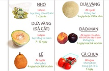 Hoa quả, bánh mì: Bảo quản sao cho đúng?