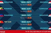 Lịch trực tiếp bóng đá AFF Suzuki Cup 2018 trên VTC3, VTC9