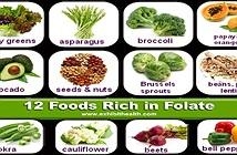 Axit folic là gì và có ở thực phẩm nào?
