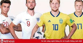 Đội hình thi đấu Thụy Điển vs Anh cập nhật
