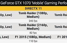 [Rò rỉ] Laptop CLEVO trang bị card GTX 1080/1070 Mobile và kết quả benchmark 1070/1060 Mobile