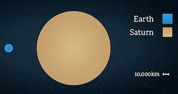 Có gì thú vị trên sao Thổ?