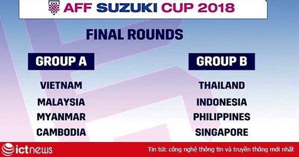 Bản quyền AFF Cup 2018 quy định ngặt nghèo về quyền tiếp sóng và sử dụng clip
