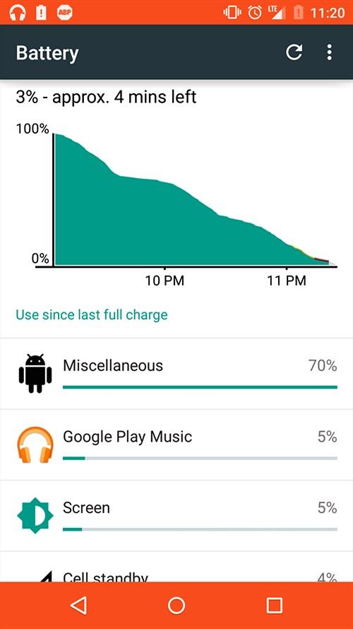 Dính lỗi hao pin, Android Lollipop hoãn ngày ra mắt