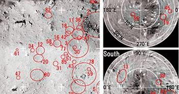 Sửng sốt khám phá dữ liệu miệng núi lửa trên tiểu hành tinh Ryugu