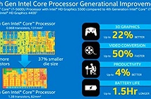 Intel ra mắt bộ xử lý Intel Core thế hệ thứ 5