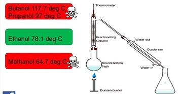 Vì sao rượu methanol có thể gây ngộ độc chết người?