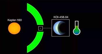 """Tìm thấy """"ảnh phản chiếu"""" của Hệ Mặt trời"""