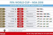 Lịch thi đấu bán kết World Cup 2018
