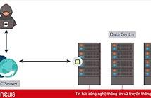 Công ty an ninh mạng Việt Nam cảnh báo nguy cơ doanh nghiệp bị tấn công qua con chip siêu nhỏ