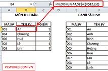 Các hàm chức năng đơn giản nhưng mạnh mẽ của Excel