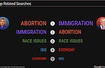 Kết quả tìm kiếm Google thiên vị Donald Trump