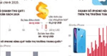 Apple đã tạo ra doanh thu tới 100 tỷ USD từ nhiều hoạt động dịch vụ khác