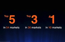 Xiaomi tăng trưởng thần tốc, dòng Redmi Note cán mốc 200 triệu smartphone