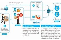 VTC Pay đánh thức thị trường thanh toán trực tuyến