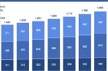 Facebook đang hướng tới mốc đạt 2 tỷ người dùng trên toàn cầu