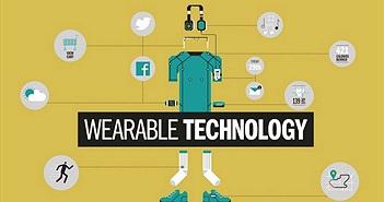 25% người dùng không hài lòng với các thiết bị đeo của họ