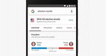 Google sẽ có kết quả bầu cử Tổng thống Mỹ sớm nhất