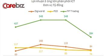 Hết thời tam hùng tranh bá, 3 ông lớn phân phối một thời FPT Trading, PSD và Digiworld đang 'sống' ra sao?
