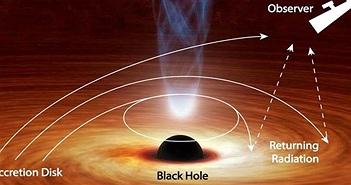 Khoa học tốn 50 năm để chứng minh khả năng này của lỗ đen