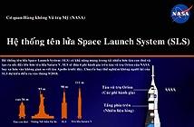 Hệ thống tên lửa đẩy khổng lồ của NASA mạnh tới mức nào