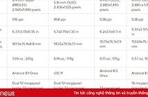 Có giá khởi điểm 1.000 USD nhưng so sánh về thông số kĩ thuật, Note 9 vẫn rẻ hơn iPhone X