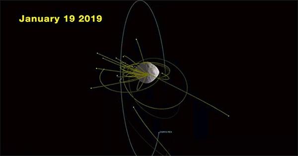 Tàu vũ trụ NASA phát hiện tiểu hành tinh phun đá