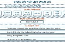 VNPT sẽ lên khung thành phố thông minh cho Đà Lạt