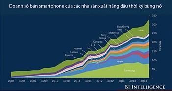 Smartphone ngày càng tẻ nhạt