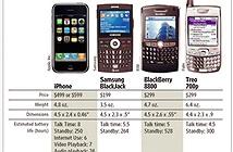 Cùng xem 8 năm trước, iPhone 2G tồi tệ đến mức nào?