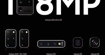 Những thông tin nóng nhất về camera loạt Galaxy S20 trước giờ G