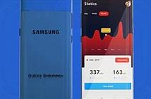 Ý tưởng Samsung Galaxy Endurance đẹp miễn chê