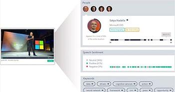 Công cụ AI giúp người dùng hiểu video mà không cần xem
