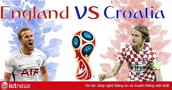 Danh sách, đội hình ra sân của đội tuyển Anh trong trận bán kết Anh vs Croatia (12/7)