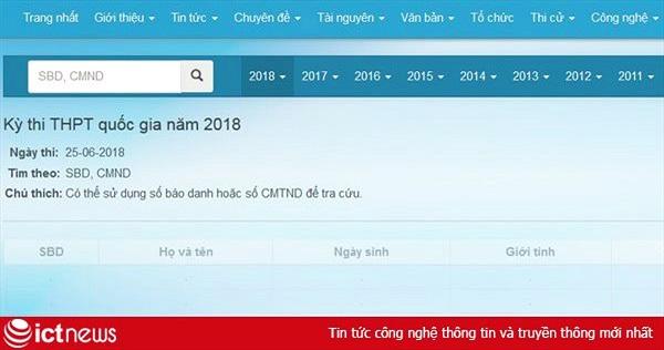 Địa chỉ tra cứu điểm thi THPT 2018 ở Bắc Giang