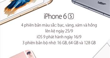 Đây là những lý do phải mua ngay iPhone 6s vàng hồng