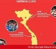 """Tổng hợp địa chỉ xem """"offline"""" chung kết AFF Suzuki Cup 2018 màn hình lớn"""