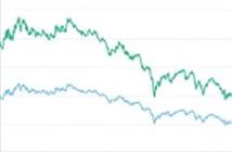 Bitcoin ngày càng yếu thế trên thị trường tiền ảo