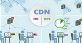 Công nghệ CDN trong giải trí và truyền hình