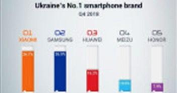 Smartphone Xiaomi đang thống lĩnh tại thị trường châu Âu